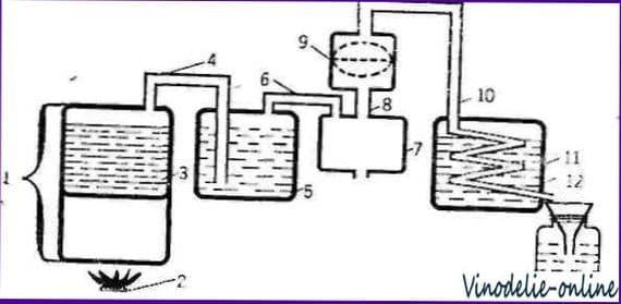 Сухопарник для самогонного аппарата чертежи